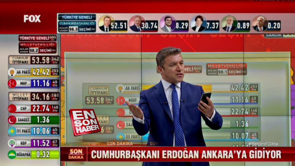 Muharrem İnce Erdoğan'ın zaferini kabul etti